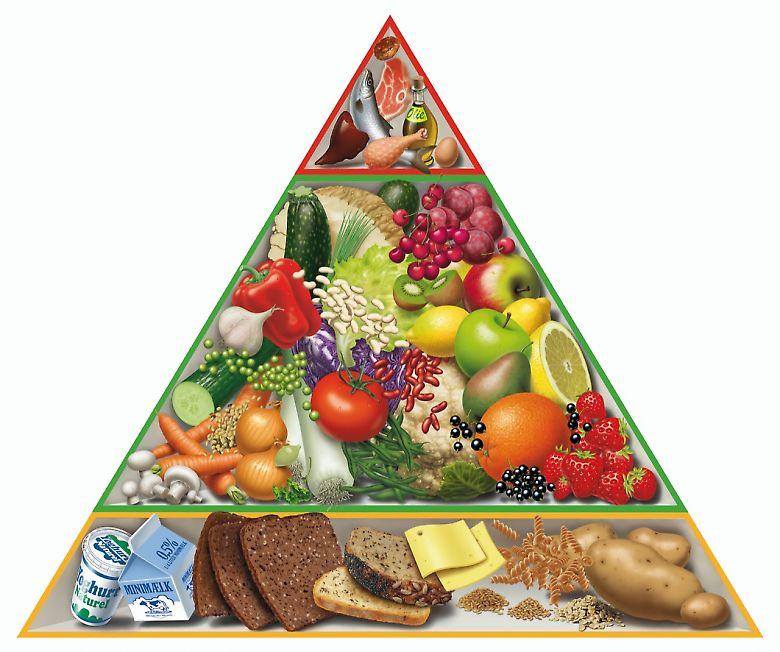FDB's gamle madpyramide