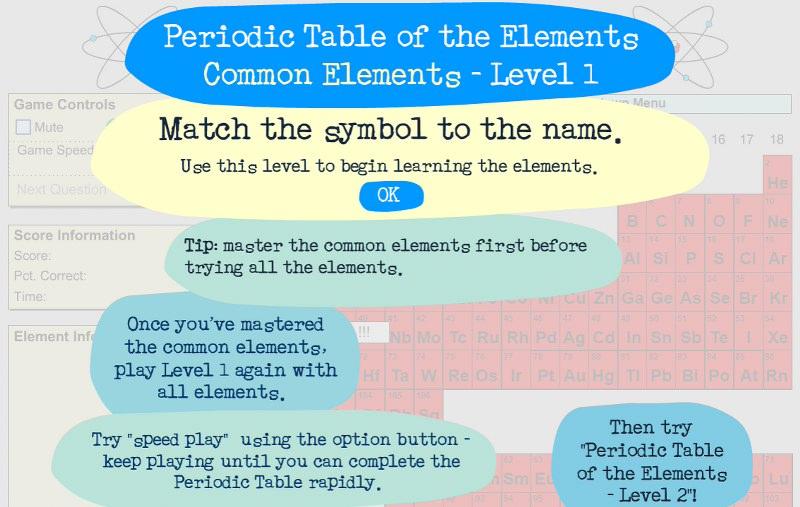 Grundstofferne og den periodiske tabel
