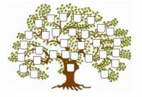 Slægtsforskning - online kirkebøger, gotisk skrift, historiske kort og stednavne